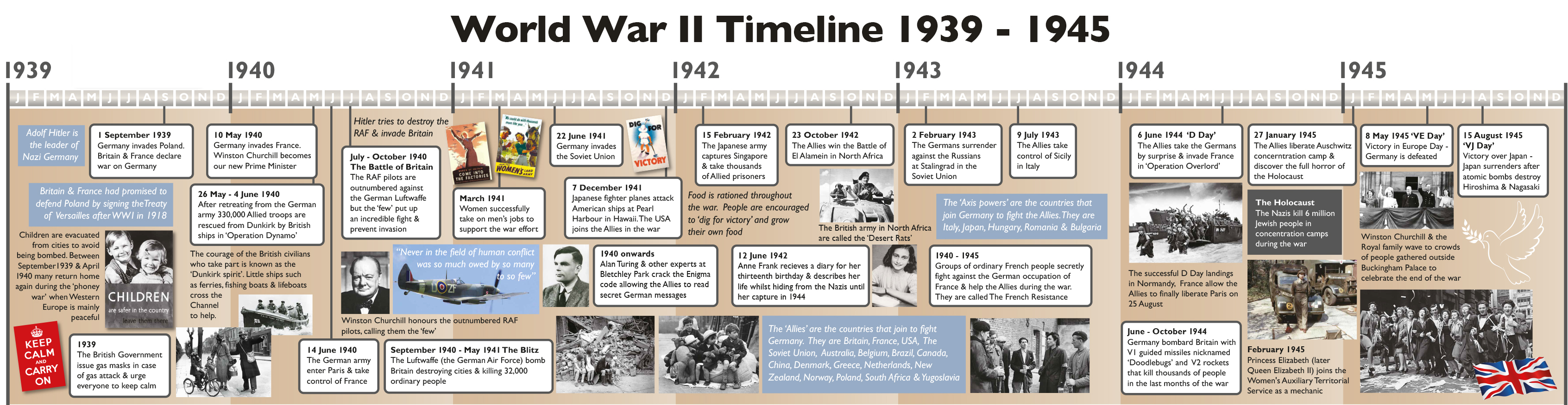 Small WWII Timeline VF colour