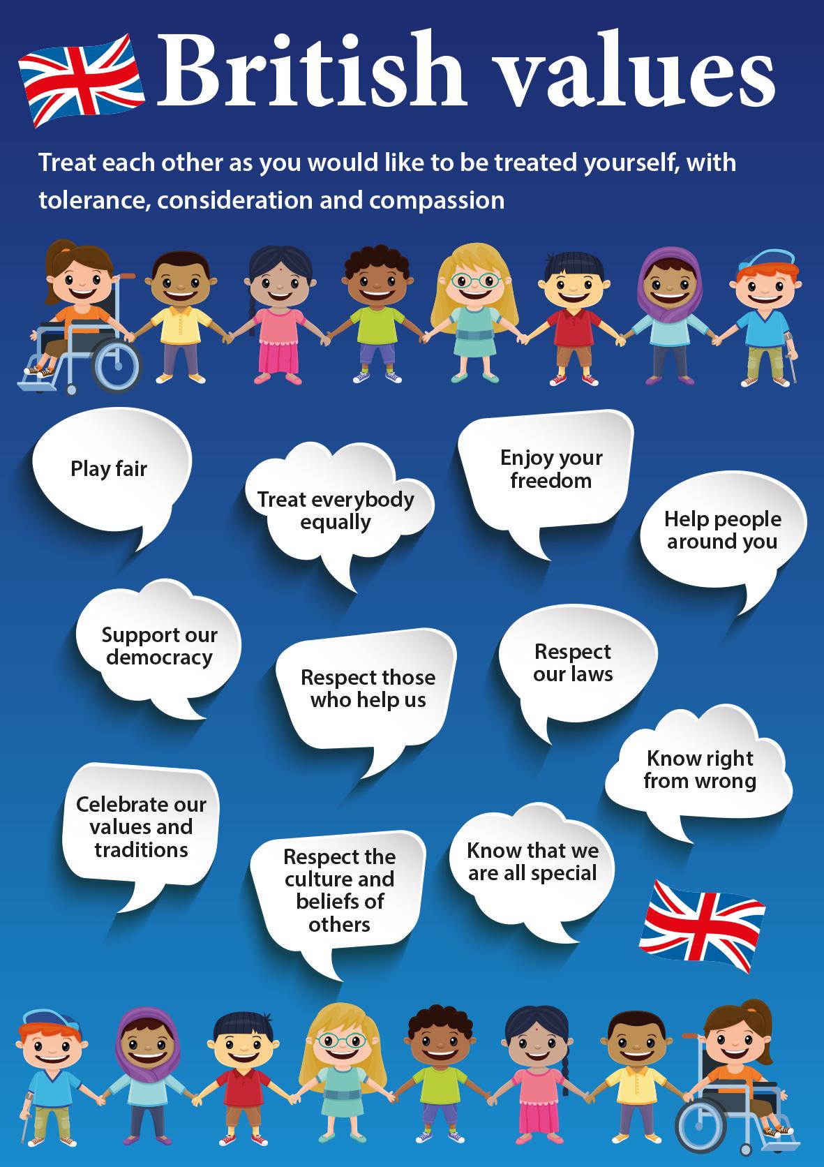 British values A1